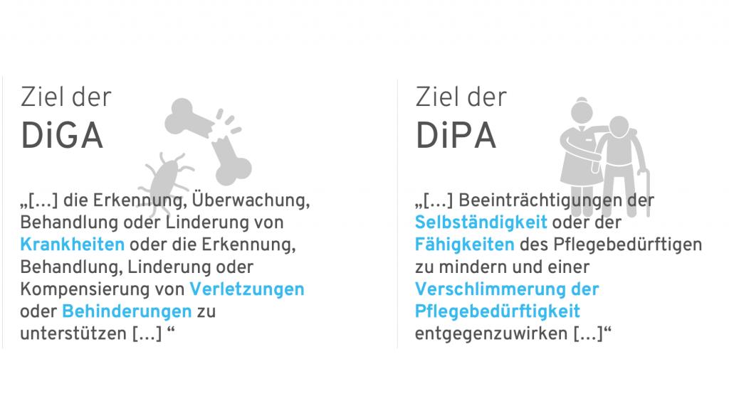 DiGA richten sich an Personen mit Krankheiten, Verletzungen oder Behinderungen. DiPA richten sich an pflegebedürftige Personen.
