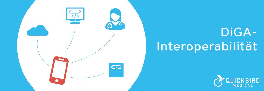 Interoperabilität für digitale Gesundheitsanwendungen (DiGA)